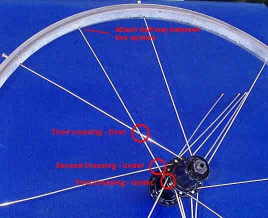 buildwheel4.jpg